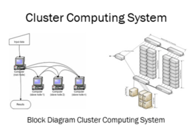 Cluster Computing System