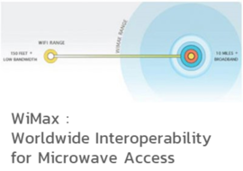 WiMax : Worldwide Interoperability for Microwave Access