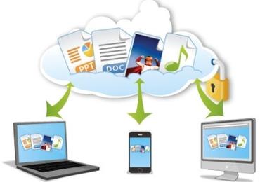 Cloud computing ดีอย่างไร