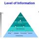 คลังข้อมูล (Data Warehouse)