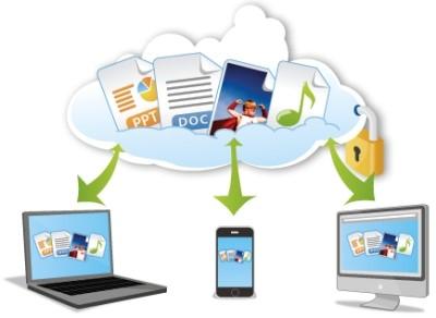 รูปภาพอธิบายหลักการทำงาน Cloud Computing