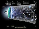 จักรวาลวิทยา (Cosmology)