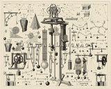 การค้นพบกฎและทฤษฎีทางฟิสิกส์ (Discovery Law and Theory of Physics)