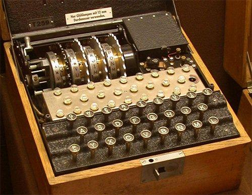 เครื่องอีนิกม่า (Enigma machine)