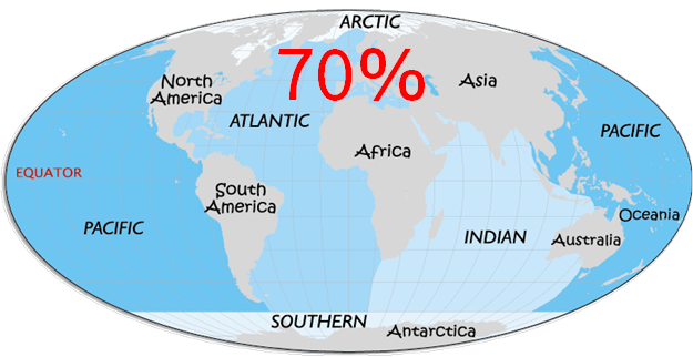 70 percent oceans in world