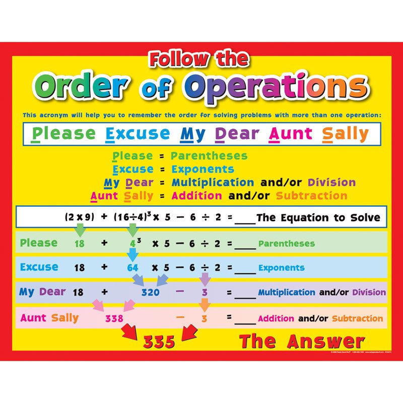 Order of Operation rules