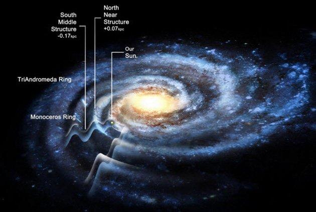 กาแล็กซี่ทางช้างเผือก (Milky way galaxy)