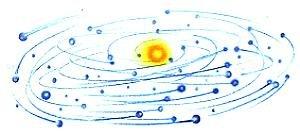 จุดกำเนิดของระบบสุริยะของลาพลาส ระยะที่ 3 เกิดการหดตัวอีกและมีวงแหวนของกลุ่มก๊าซเพิ่มขึ้น