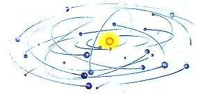 จุดกำเนิดของระบบสุริยะของลาพลาส ระยะที่ 4 บริเวณที่มีความหนาแน่นมากที่สุดของวงจะดึงวัตถุทั้งหมดในวงแหวน มารวมกันแล้วกลั่นตัว
